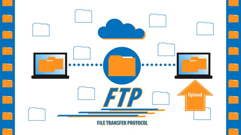 What is FTP Server protocol and How Does it Work?